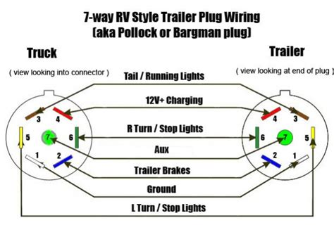 7 to 4 pin trailer wiring adapter 7 free engine image