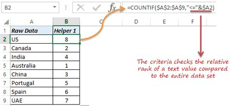 format excel alphabetical order automatically sort data in alphabetical order using formula