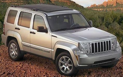 2008 Jeep Liberty Towing Capacity 2008 Jeep Liberty Towing Capacity Specs View