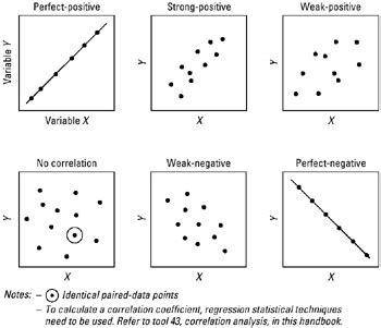 pattern image correlation tool 174 scamper six sigma tool navigator the master