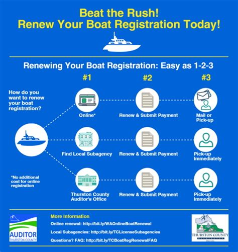 boat registration requirements michigan vessel registration requirements