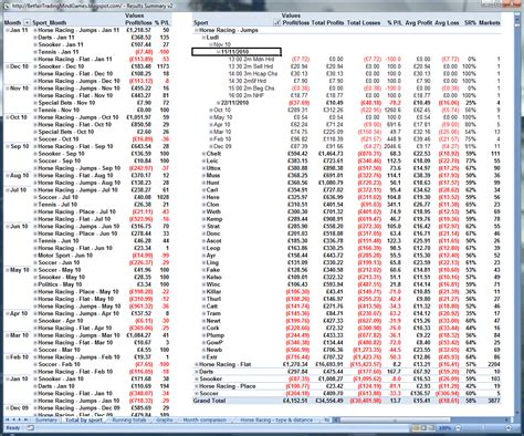 Nfl Betting Spreadsheet by Betfair Trading Mind
