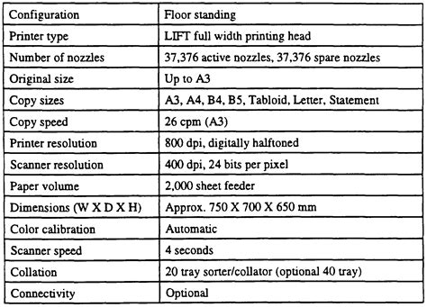 photocopy machine with its specifications and cost patent wo1996032809a1 a color photocopier using a drop