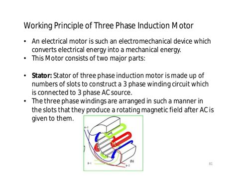 principle of induction induction motor