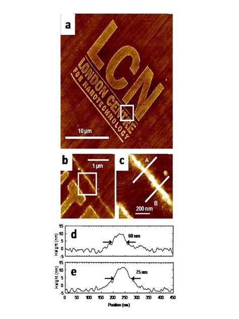 Adv Mat Res by High Resolution Scanning Near Field Optical Lithography Of