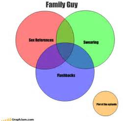 Memes Family Guy - funny family guy memes 14 pics
