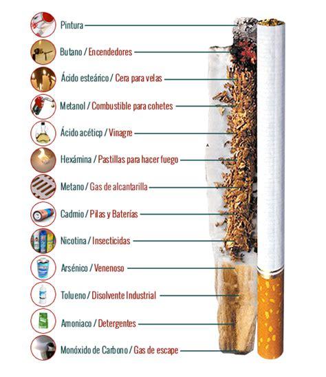 que sustancias tiene el cigarro y sus efectos perjudiciales 191 qu 233 contiene un cigarro cl 237 nica las condes