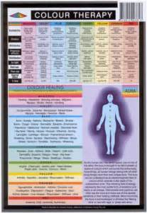 color light therapy colour light therapy chromotherapy resources and