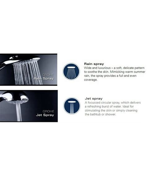 Grohe New Tempesta Rustic 100 Wall Holder Set 4 Sprays 27805000 grohe new tempesta 100 2 spray shower with wall holder set