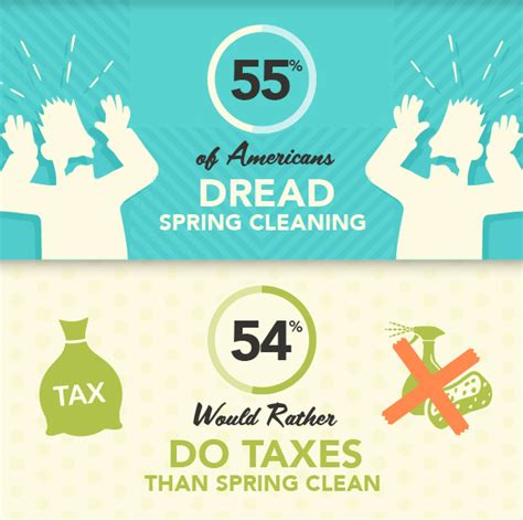 spring cleaning 2017 do you dread spring cleaning you re not alone