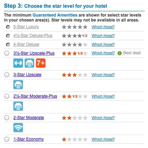 bid for hotel priceline bidding tips to bid on hotels nomad wallet