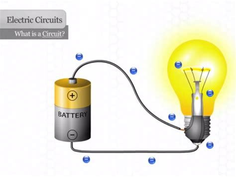 what is an electrical circuit introduction to electric current clip 8 50 min an