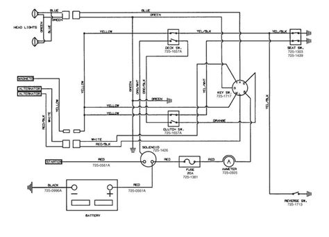 wiring diagram for huskee lawn tractor wiring diagrams for huskee lawn mowers readingrat net