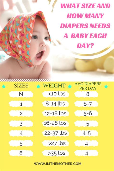 how many babies can you have with c section what size and how many diapers needs a baby each day