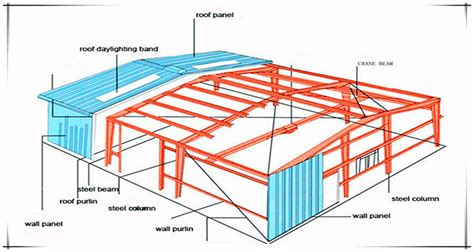 Steel Structure Shed by Steel Structure Cowshed Dairy Farm Shed Building View