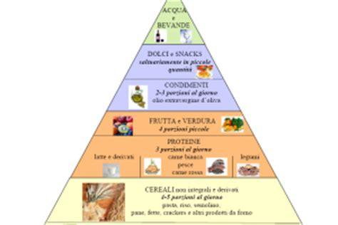 alimentazione per dializzati 187 dieta x dializzati