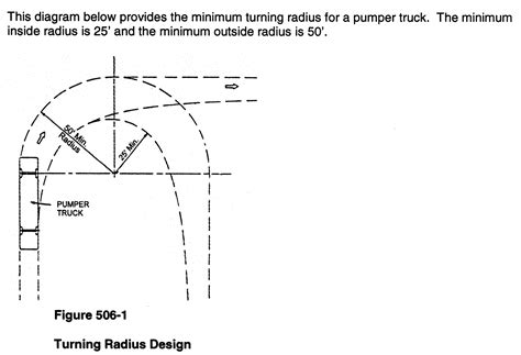 Vehicle Turning Circle Vehicle Ideas Truck Turning Templates