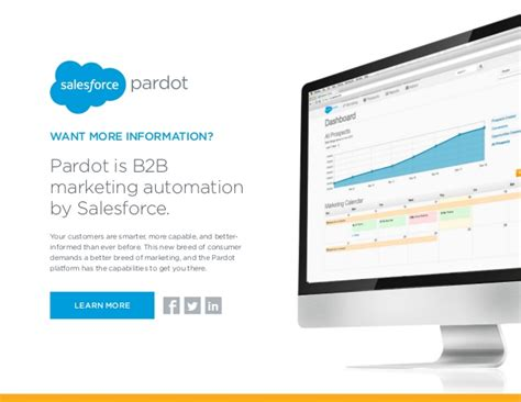 marketing automation and your crm