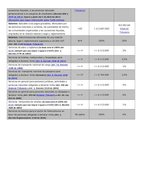 tabla de impuesto de renta 2015 colombia dian tabla renta 2015 dian tabla renta 2015 tabla