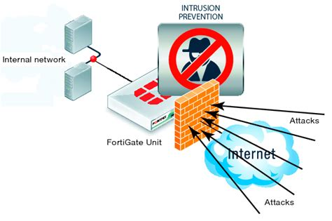 best free antivirus with firewall free antivirus protection for pc now zonealarm