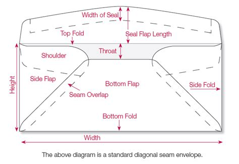 how to make an envelope for any size card envelope measuring envelope diagrams wsel