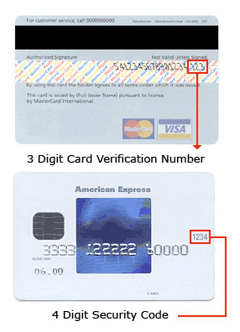 Sle Credit Card Number With Security Code Support The Intrepid