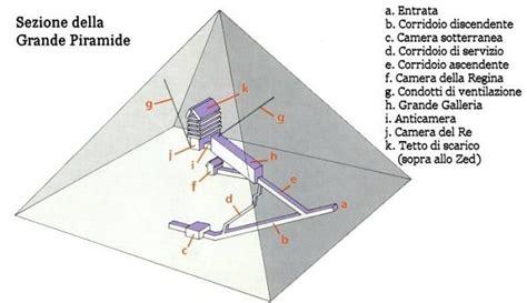 l interno delle piramidi la grande piramide e lo zed di ununiverso