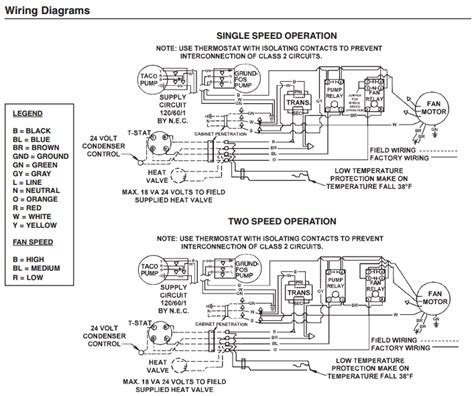 york air handler wiring diagram 31 wiring diagram images