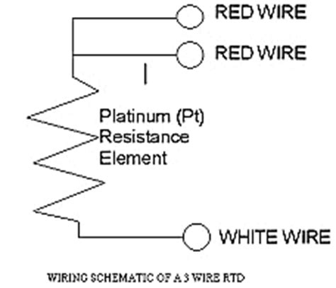 3 wire pt100 connection diagram : 31 wiring diagram images