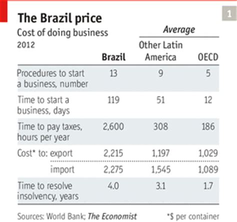 the price is wrong | the economist