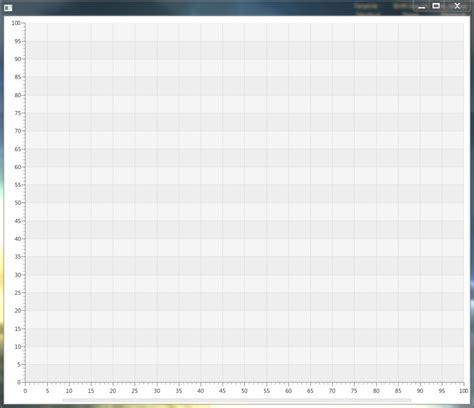 java layout grid lines java javafx 2 x how to draw minor grid lines stack