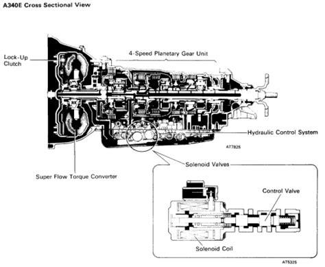lexus ls400 transmission lexus transmission diagrams wiring diagram with description