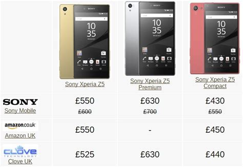 usa buyers guide for sony xperia z5 family xperia blog sony mobile slashes xperia z5 premium compact price in uk