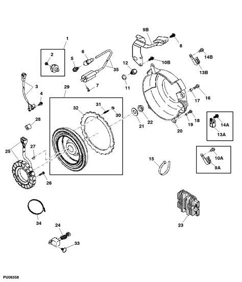 deere gator 825i parts diagram wiring diagrams