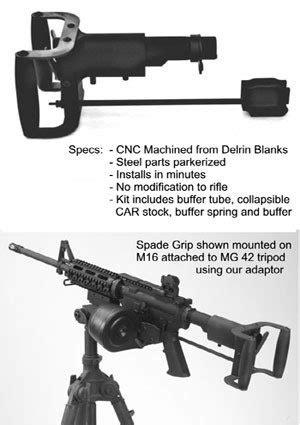 sunday gunday: top 10 dumbest gun accessories ever devised