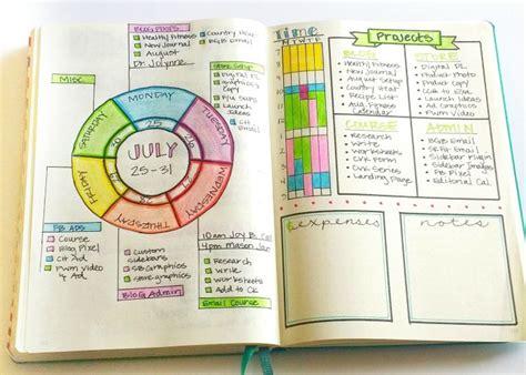 journal layout ideas bullet journal weekly layout ideas weekly calendar