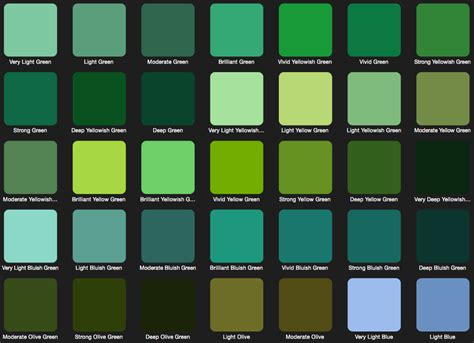types of green color from pigment to painting 2 let there be lightness hue and chroma the eclectic light company