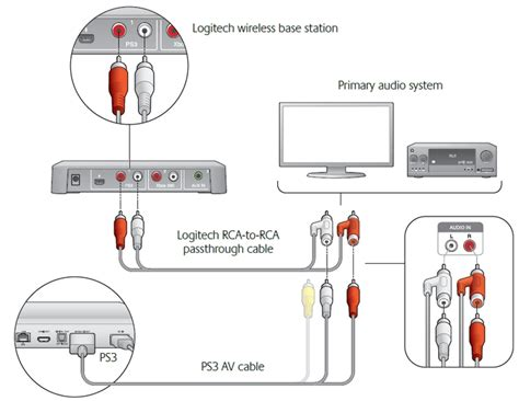 Logitech usb headset wiring diagram wiring diagram with logitech usb headset wiring diagram wiring diagram asfbconference2016 Image collections