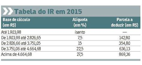 darf do irrf 2016 tabela de desconto de imposto de renda 2016