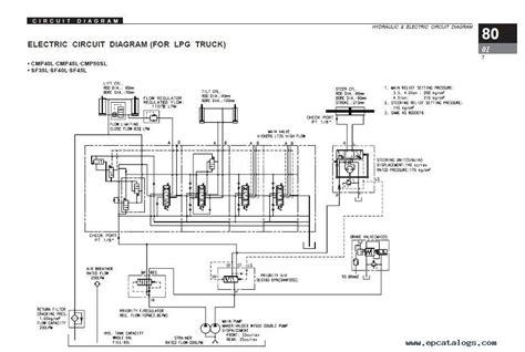 clark forklift wiring diagram 29 wiring diagram images