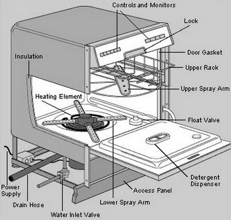 asko washing machine wiring diagram wiring diagram
