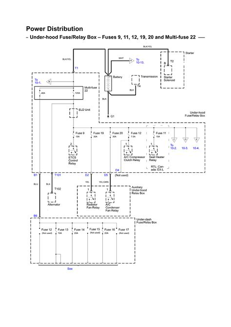 2008 honda ridgeline fuse box diagram 37 wiring diagram