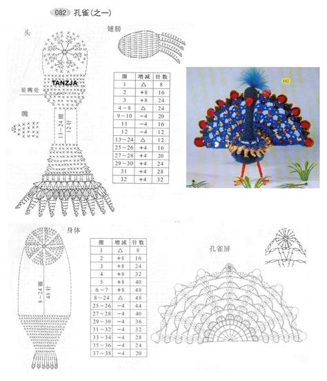 crochet patrones patron crochet pavo real