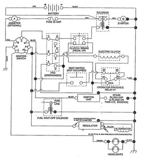 craftsman lt2000 wiring diagram craftsman gt6000 electrical problem