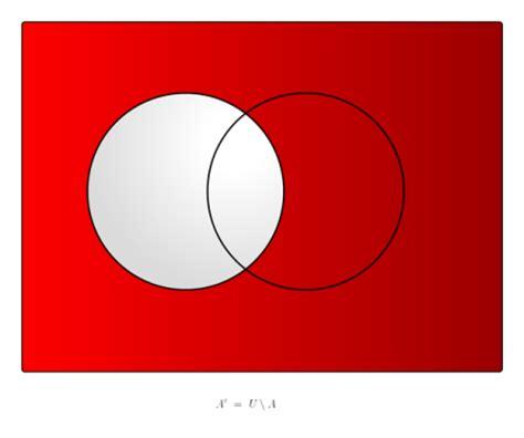 complement venn diagram diagrama de venn a complemento choice image how to guide