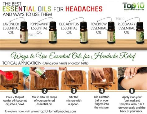 essential oils for everyday household using the best beginners guide book with 50 useful non toxic and time saving home made essential oils recipes essential oils book books the best essential oils for headaches and ways to use them