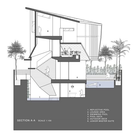 House Plans Narrow Lots origami house by formwerkz architects homedsgn