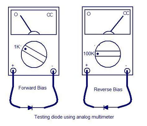 zener diode how to read mtazamowetu 01 29 13