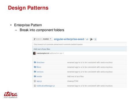 design pattern used in angularjs test driven development with angularjs