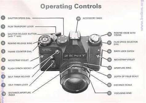 zenith ttl camera instruction manual, user manual, pdf